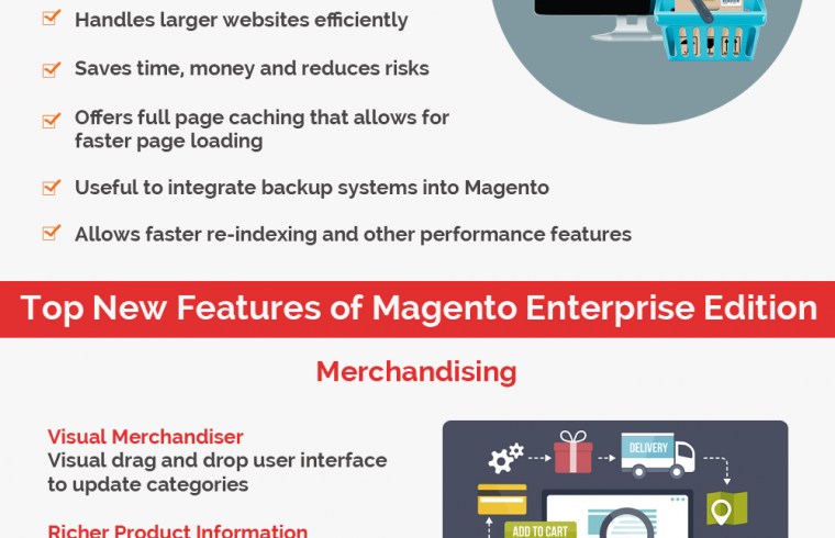Why Magento is Ideal for E-Commerce [Infographic]