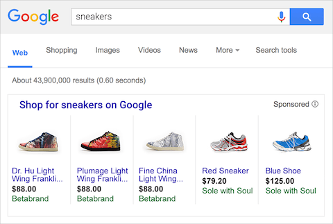 Google Shopping for eCommerce